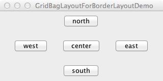 GridBagLayoutForBorderLayoutDemo_screenshot1