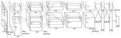 AlexNet_architecture