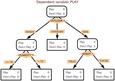Decision_tree_model