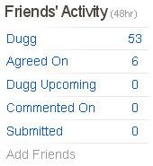 Diggfriendsactivity